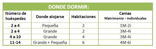 TABLA DONDE DORMIR